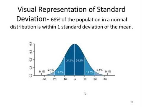 Introduction to Descriptive Statistics