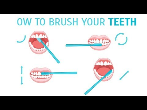 Dr. Abaian Oral hygiene in Sherman Oaks, Los Angeles at Southland Dental Care
