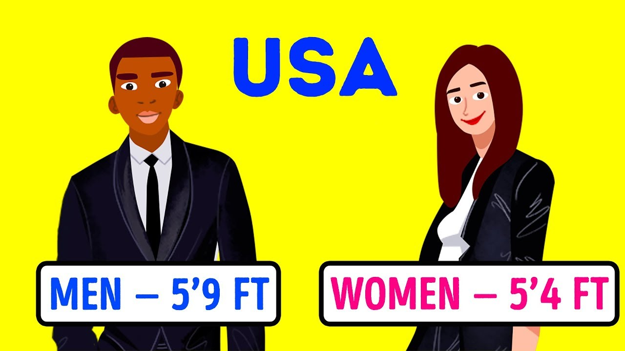 How Tall Are People From Different Countries?