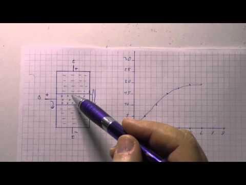 Transistoren 2 -  Etwas Theorie