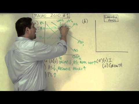 Macro 2010 FRQ #1- AD/AS And Loanable Funds