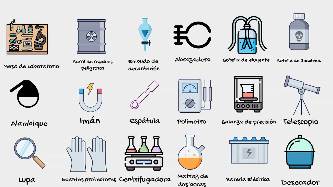 Nombre De Los Instrumentos De Laboratorio Lista De Aparatos Laboratorio En Español Parte 2 Youtube
