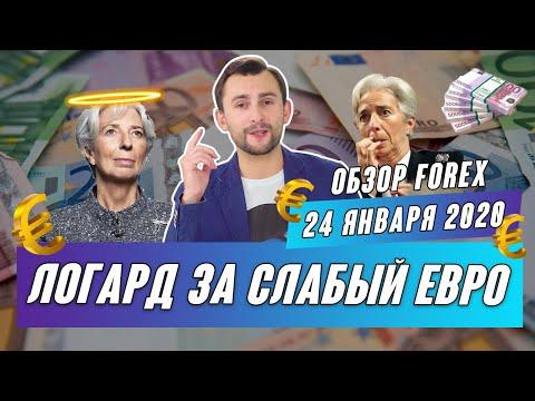 Прогноз по рынку форекс на  24.01 от Тимура Асланова