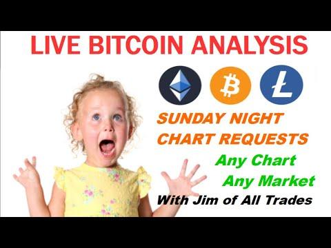 Live Bitcoin Analysis - Sunday Night Charts - BTC LTC ETH In Depth TA Plus Chart Requests.