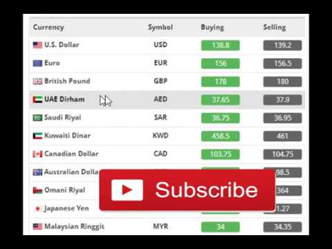 Currency Exchange Rate Today Open Market Western Union Uae