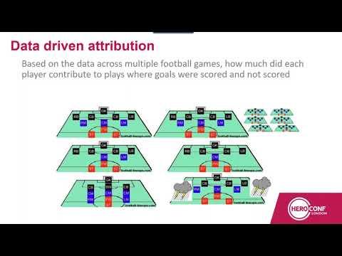 Let's Talk Attribution