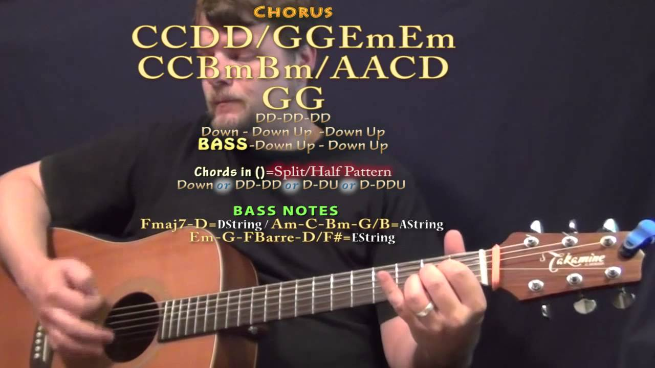 Somebody Out There A Rocket To The Moon Guitar Lesson Chord Chart