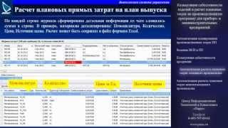 Расчет нормативных затрат на выполнение государственного (муниципального) задания АУ