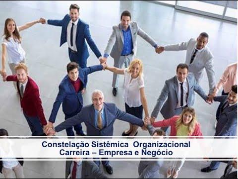 Certificação Internacional  de Constelação Sistêmica Organizacional