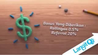 Langitqq Net Situs Poker Online Bandarq Domino Qiu Qiu Terpercaya Indonesia Youtube
