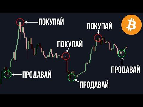 Как они манипулируют биткоином