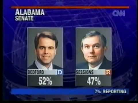 1996 US Election Coverage CNN Part 7