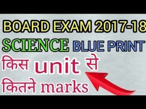 Class 10cbse unit wise marks distributionblueprint of science class 10cbse unit wise marks distributionblueprint of science cbse board exam 2018 malvernweather Image collections