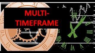 Analisa Antar TimeFrame dalam Trading Forex