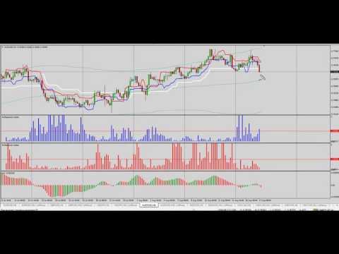 Аналитический обзор форекс и фондового рынка на 19 декабря 2016