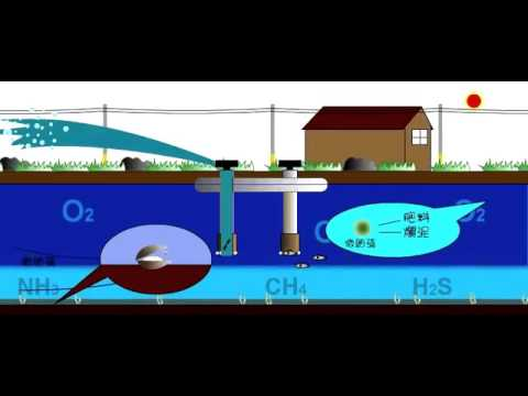 How does aquaspurt mobile fish pond jet aerator work for Koi pond jets