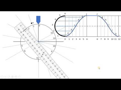 How To Draw A Cam Profile Knife Edge Follower Part 4 Youtube