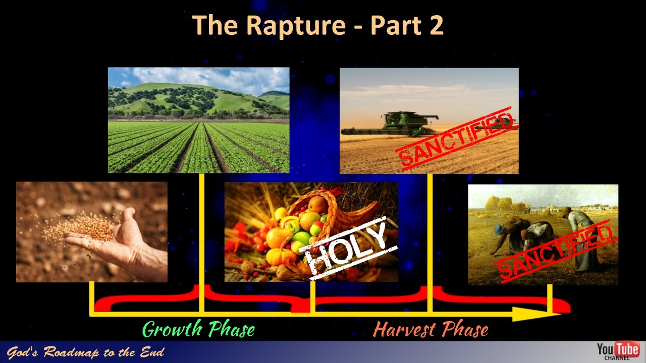 The Rapture: Part 2 - What is the First Resurrection?