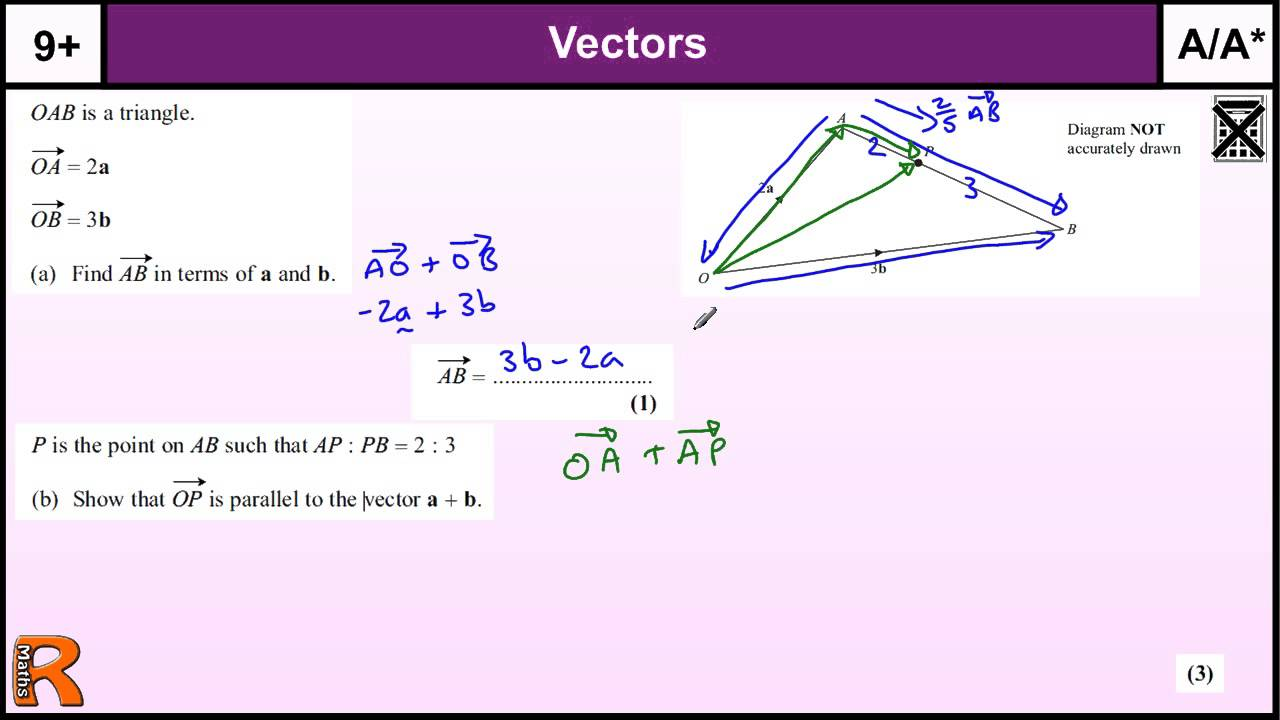 Vector Geometry GCSE Maths Higher revision Exam paper practice ...