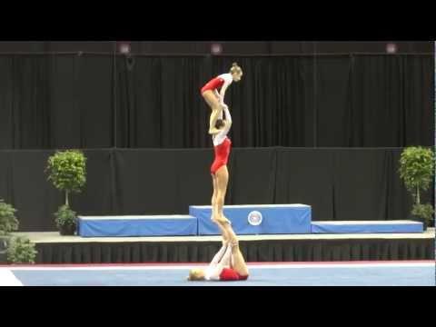 Sports Acro WC 2012 (USA) - HUN Girl