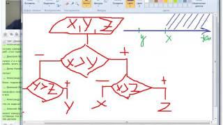 Программирование с нуля от ШП - Школы программирования Урок 5 Часть 1 Курсы для ит специалистов