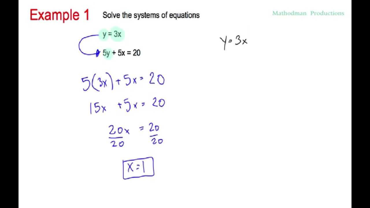 Five(5) Minute Math - Solving Systems of Equations by Substitution ...