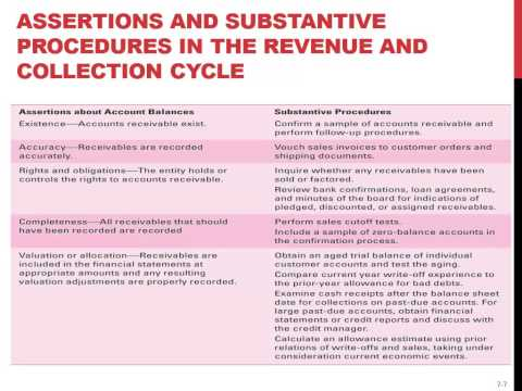 revenue-&-collection-cycle-auditing-spring-2014(10)-helen-brown-liburd