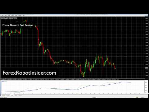Forex growth bot review