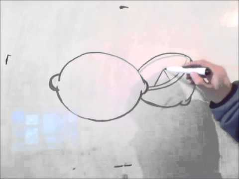 como dibujar un limon - YouTube