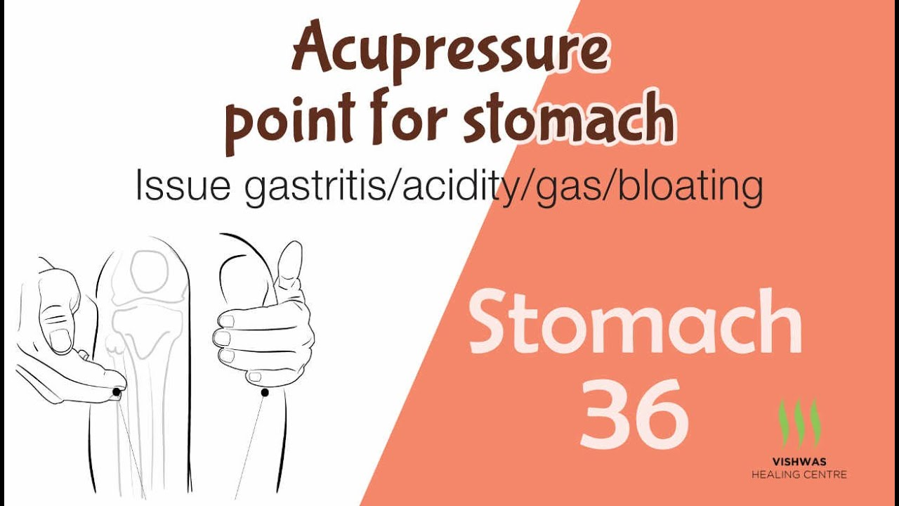 Acupressure Points for Stomach issue, gastritis, acidity ...
