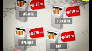 Сколько зарабатывают футболисты в Украине