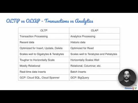 ace-12,-gcp-associate-cloud-engineer---relational,-transactional,-storage