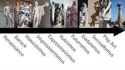 Kunstunterricht: Die Skulptur in der Kunst - Eine Reise durch die Kunststile und Epochen