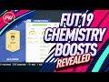 FUT19 CHEMISTRY BOOSTS REVEALED - INSANE GK BOOSTS! FIFA 19 ULTIMATE TEAM