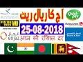 Today Saudi Riyal Currency Exchange Rates - 25-08-2018 | India | Pakistan | Bangladesh