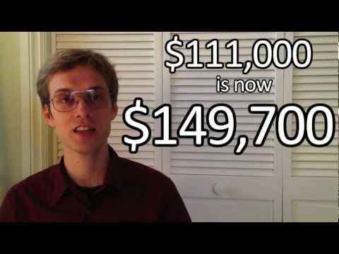 #imajoredindebt (Student Debt Crisis)