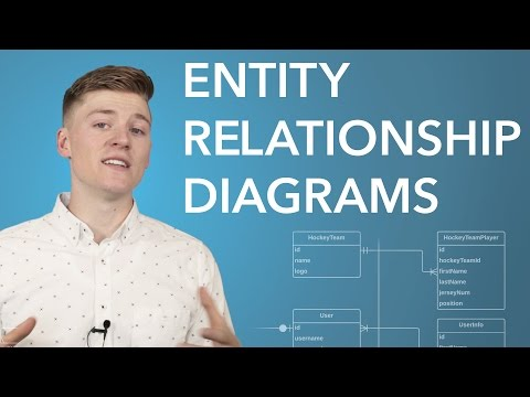 Entity Relationship Diagram (ERD) Tutorial