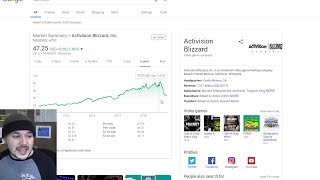 Activision Blizzard Stock COLLAPSES, CFO FIRED