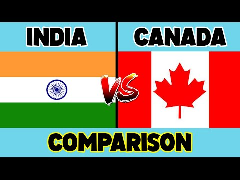 India VS Canada Country Comparison 2020