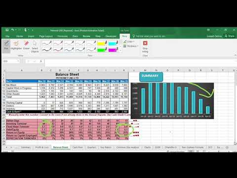 Fundamental Analysis Petronet LNG, Latest Stock market Update, Latest share Market News
