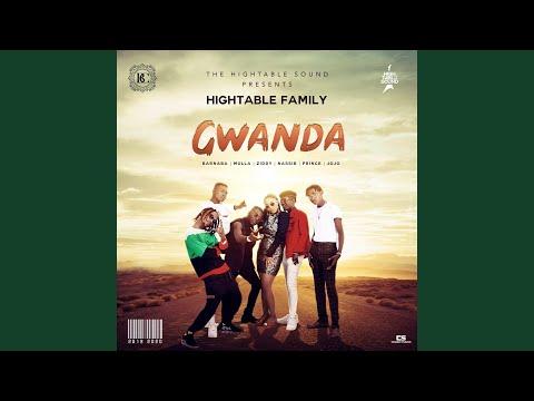 Gwanda