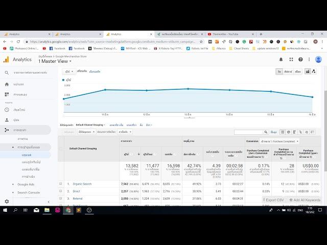 การตั้งค่าเป้าหมาย (Goals) ใน Google Analytics