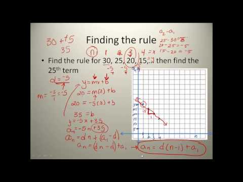 Arithmetic Sequences: Writing Rules Using Linear Ideas