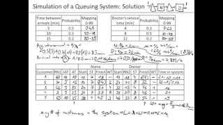 Ch12-01 Queuing Problem Simulation (Manual)