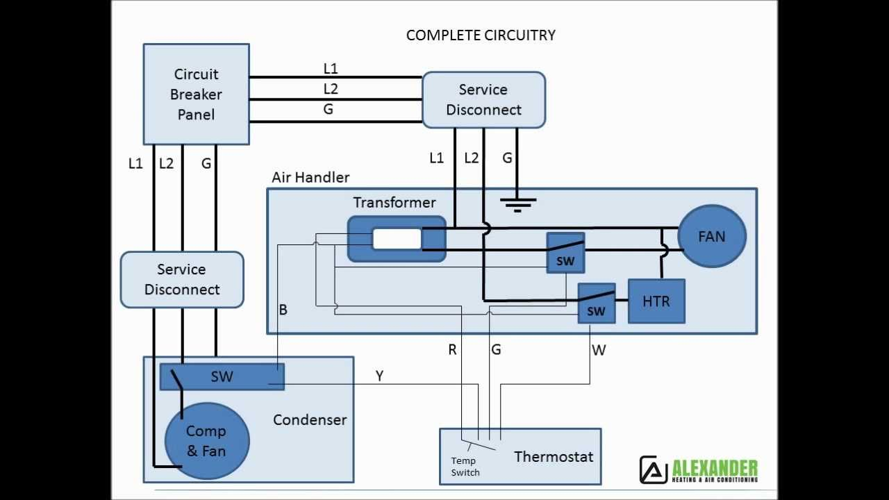 medium resolution of air conditioning electrical circuitry hvac comapnies in wake county