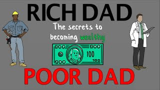 Rich Dad Poor Dad - Animated Book Review