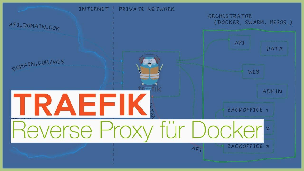 Traefk Reverse Proxy unter Docker mit Let's Encrypt - Tutorial