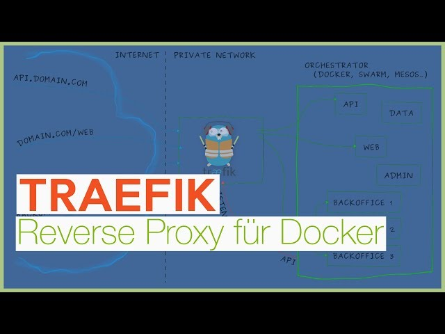 Traefk Reverse Proxy unter Docker mit Let's Encrypt
