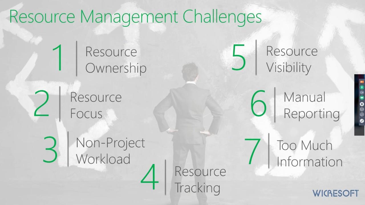 Rim project management challenges