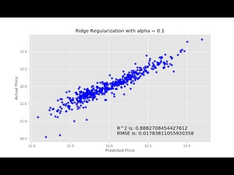 Kaggle Competition - House Prices; Advanced Regression Techniques Walkthrough